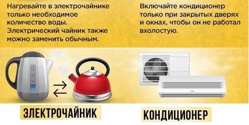 Электрочайники и кондиционеры