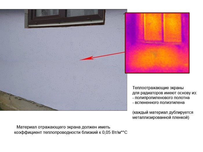 Радиатор отопление в тепловизоре снаружи