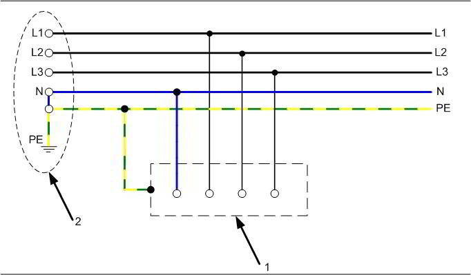 Система заземления TN-S