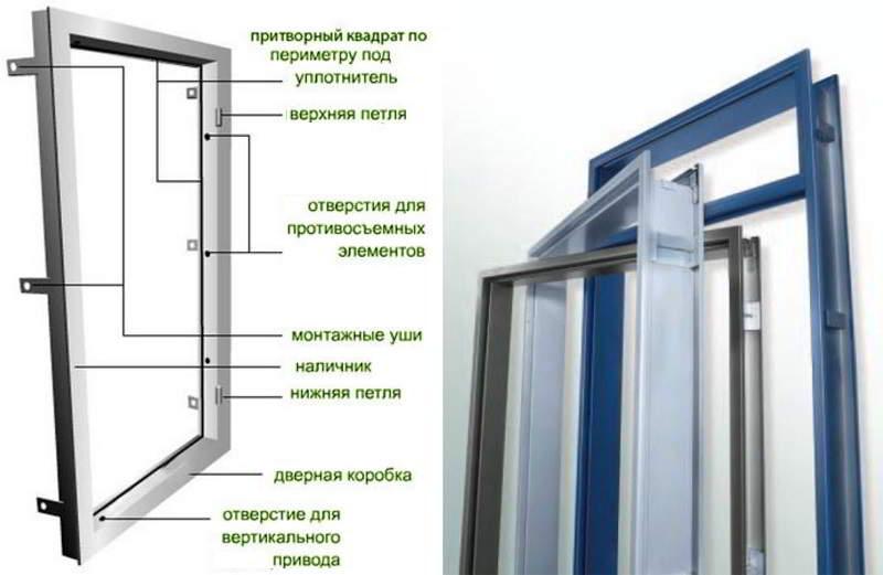 коробка входной металлической двери